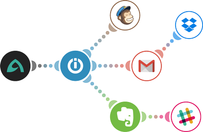 Integrarea integrată cu BulkGate