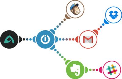 Integração Integromat com BulkGate
