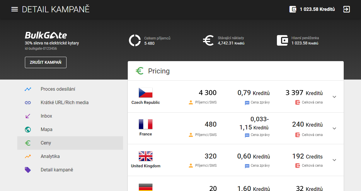 náklady sms kampaně podle zemí