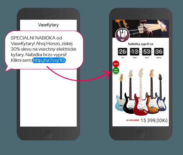 Smart SMS nabídka