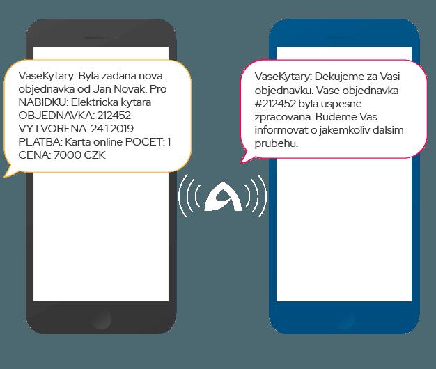 Smart SMS notifikace